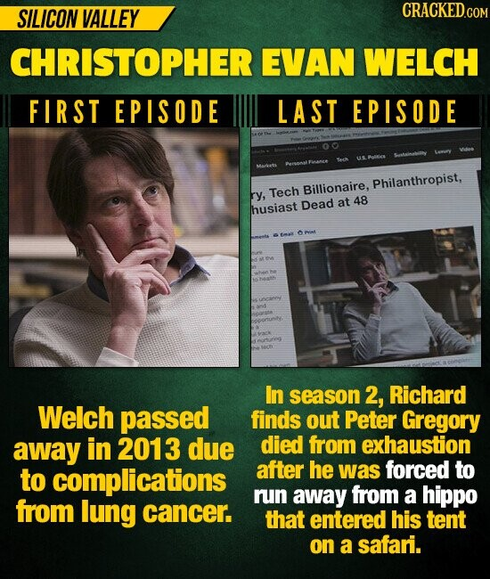 SILICON VALLEY CRACKED CHRISTOPHER EVAN WELCH FIRST EPISODE LAST EPISODE 00 Marsets Philanthropist, ry, Tech Billionaire, at husiast Dead 48 In season 2, Richard Welch passed finds out Peter Gregory away in 2013 due died from exhaustion to complications after he was forced to nun away from a hippo from