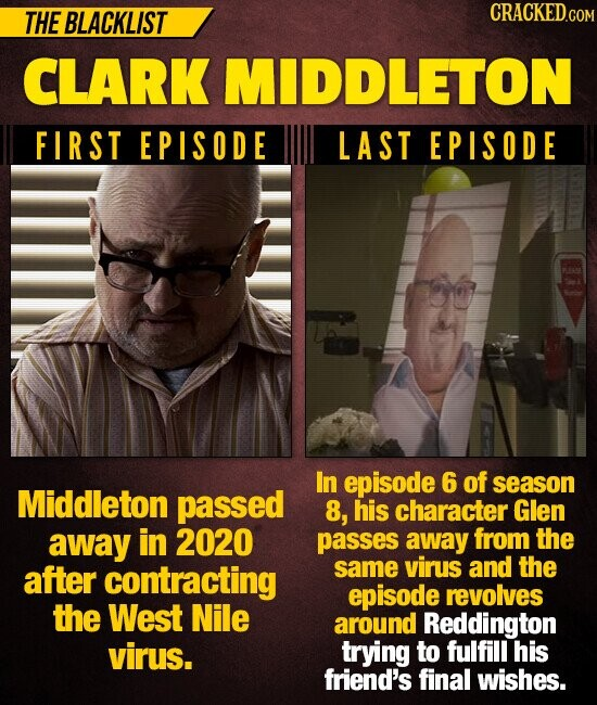 THE BLACKLIST CRACKED CLARK MIDDLETON FIRST EPISODE LAST EPISODE In episode 6 of season Middleton passed 8, his character Glen away in 2020 passes away from the after contracting same virus and the episode revolves the West Nile around Reddington virus. trying to fulfill his friend's final wishes.