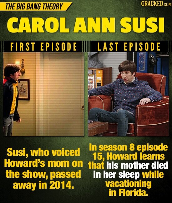 THE BIG BANG THEORY CRACKED CAROL ANN SUSI FIRST EPISODE LAST EPISODE In 8 Susi, season episode who voiced 15, Howard learns Howard's mom on that his mother died the show, passed in her sleep while away in 2014. vacationing in Florida.