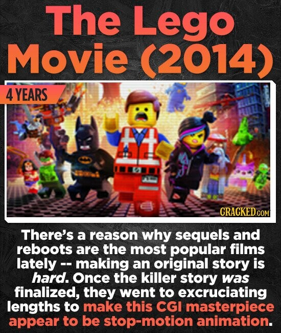 The Lego Movie (2014) 4 YEARS CRACKEDCO There's a reason why sequels and reboots are the most popular films lately -- making an original story is hard. Once the killer story was finalized, they went to excruciating lengths to make this CGI masterpiece appear to be stop-motion animation.