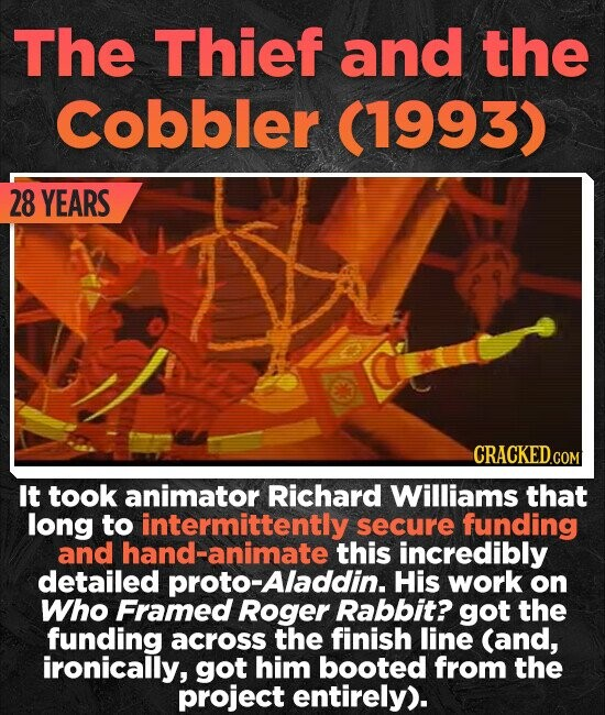 The Thief and the Cobbler (1993) 28 YEARS CRACKED.COM It took animator Richard Williams that long to intermittently secure funding and hand-animate this incredibly detailed proto-Aladdin. His work on Who Framed Roger Rabbit? got the funding across the finish line (and, ironically, got him booted from the project entirely).