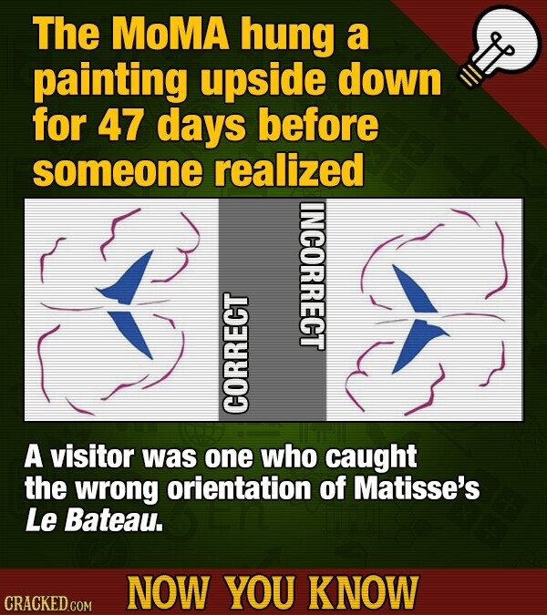 The MoMA hung a painting upside down for 47 days before someone realized INCORRECT CORRECT A visitor was one who caught the wrong orientation of Matisse's Le Bateau. NOW YOU KNOW CRACKED COM