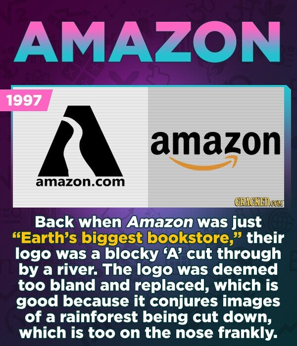 AMAZON 1997 amazon amazon.com Back when Amazon was just Earth's biggest bookstore, their logo was a blocky 'A' cut through by a river. The logo was deemed too bland and replaced, which is good because it conjures images of a rainforest being cut down, which is too on the