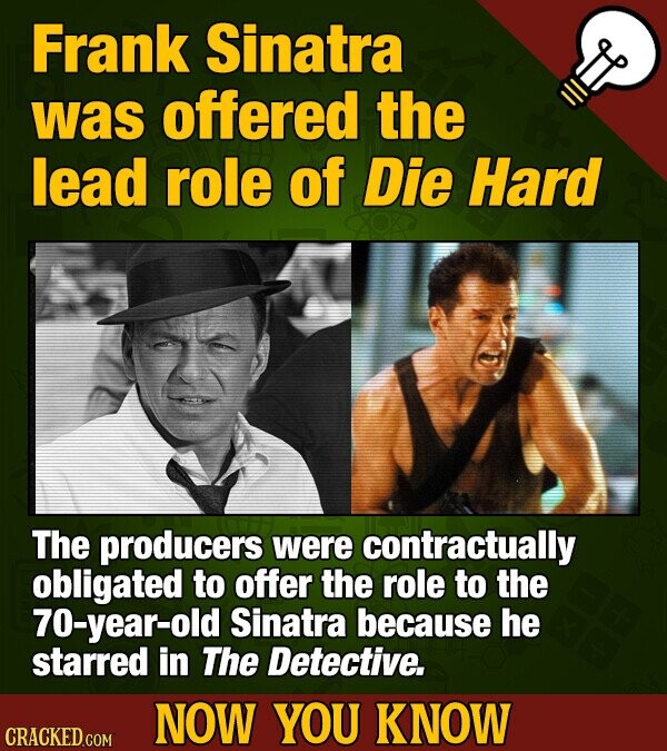 Frank Sinatra was offered the lead role of Die Hard The producers were contractually obligated to offer the role to the 70-year-old Sinatra because he starred in The Detective. NOW YOU KNOW CRACKED COM