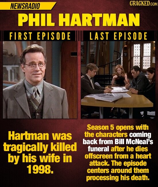 NEWSRADIO CRACKEDCO PHIL HARTMAN FIRST EPISODE LAST EPISODE Season 5 opens with Hartman was the characters coming tragically back from Bill McNeal's killed funeral after he dies by his wife in offscreen from a heart attack. The episode 1998. centers around them processing his death.