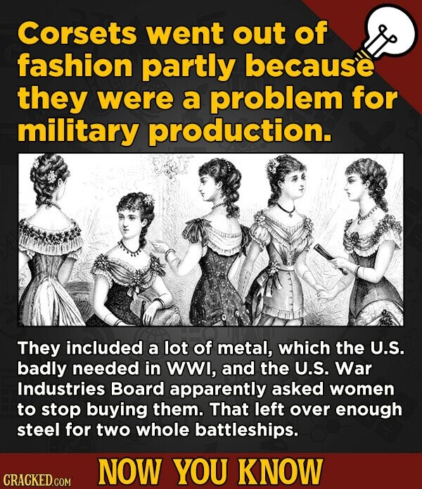 Corsets went out of fashion partly because they were a problem for military production. They included a lot of metal, which the U.S. badly needed in W