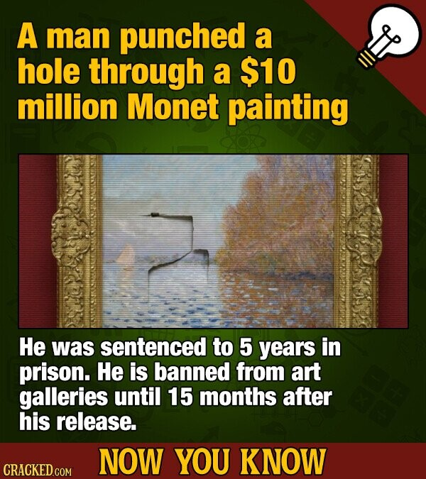 A man punched a hole through a $10 million Monet painting He was sentenced to 5 years in prison. He is banned from art galleries until 15 months after his release. NOW YOU KNOW CRACKED COM