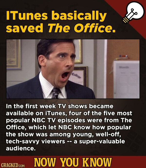 ITunes basically saved The Office. Colloge In the first week TV shows became available on iTunes, four of the five most popular NBC TV episodes were f
