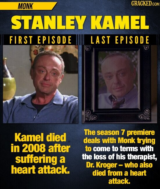 MONK CRACKED STANLEY KAMEL FIRST EPISODE LAST EPISODE The Kamel died season 7 premiere deals with Monk trying in 2008 after to come to terms with suffering a the loss of his therapist, Kroger - who heart attack. Dr. also died from a heart attack.