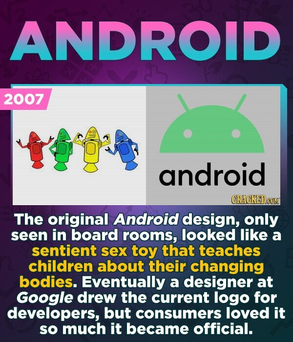 ANDROID 2007 android The original Android design, only seen in board rooms, looked like a sentient sex toy that teaches children about their changing bodies. Eventually a designer at Google drew the current logo for developers, but consumers loved it so much it became official.