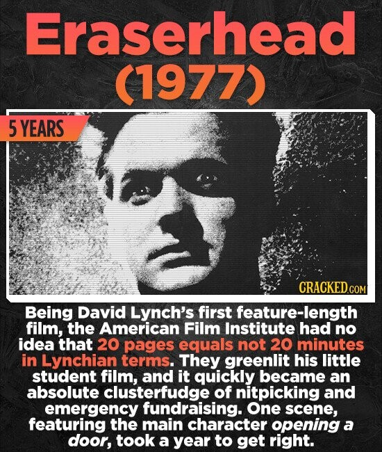 Eraserhead (1977) 5 YEARS CRACKED.CON Being David Lynch's first feature-length film, the American Film Institute had no idea that 20 pages equals not 20 minutes in Lynchian terms. They greenlit his little student film, and it quickly became an absolute clusterfudge of nitpicking and emergency fundraising. One scene, featuring the
