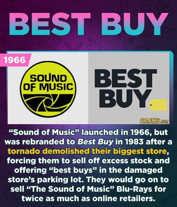 BEST BUY B 1966 SOUND BEST OF MUSIC BUY. CRACKEDCO Sound of Music launched in 1966, but was rebranded to Best Buy in 1983 after a tornado demolished their biggest store, forcing them to sell off excess stock and offering best buys in the damaged store's parking lot. They would