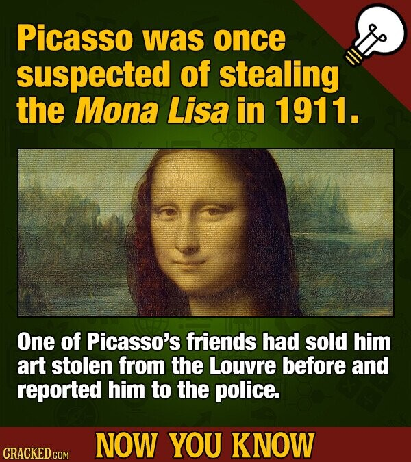 Picasso was once suspected of stealing the Mona Lisa in 1911. One of Picasso's friends had sold him art stolen from the Louvre before and reported him to the police. NOW YOU KNOW CRACKED COM