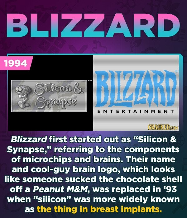 BLIZZARD 1994 BLZZARD Slcos & Syapse ENTERIAINMENT CRACKEDCO Blizzard first started out as Silicon & Synapse, referring to the components of microchips and brains. Their name and cool-guy brain logo, which looks like someone sucked the chocolate shell off a Peanut M&M, was replaced in '93 when silicon was more