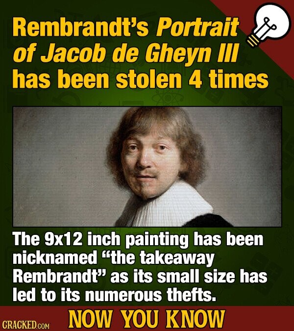 Rembrandt's Portrait of Jacob de Gheyn lIl has been stolen 4 times The 9x12 inch painting has been nicknamed the takeaway Rembrandt' as its small size has led to its numerous thefts. NOW YOU KNOW CRACKED COM