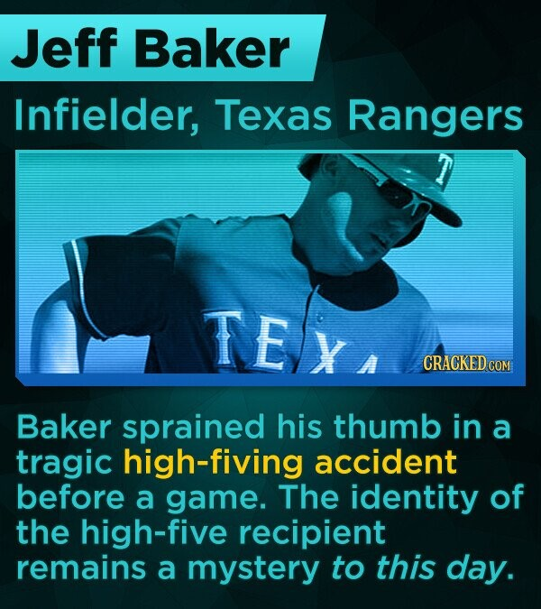 Jeff Baker Infielder, Texas Rangers TE CRACKED Baker sprained his thumb in a tragic high-fiving accident before a game. The identity of the high-five recipient remains a mystery to this day.