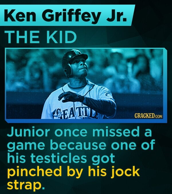 Ken Griffey Jr. THE KID CRACKED.COM Junior once missed a game because one of his testicles got pinched by his jock strap.