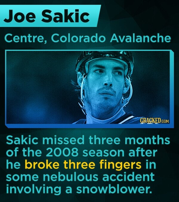 Joe Sakic Centre, Colorado Avalanche CRACKED COM Sakic missed three months of the 2008 season after he broke three fingers in some nebulous accident involving a snowblower.