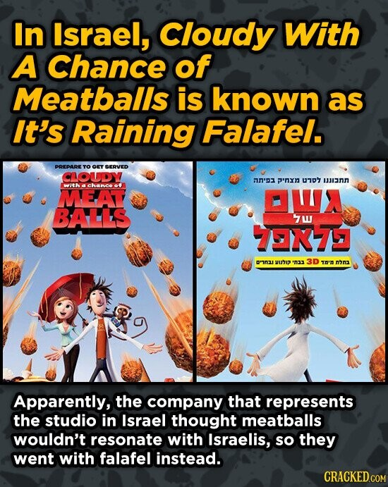 In Israel, Cloudy With A Chance of Meatballs is known as It's Raining Falafel. PREPARE TO ET SERVED cOUDy aun'oz P'nx UTo7 uNN wIth a chance MEAT BALI
