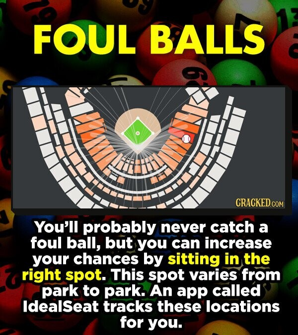 FOUL BALLS You'll probably never catch a foul ball, but you can increase your chances by sitting in the right spot. This spot varies from park to park An app called ldealseat tracks these locations for you.