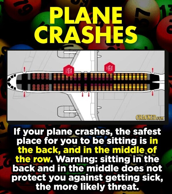 A PLANE CRASHES If your plane crashes, the safest place for you to be sitting is in the back, and in the middle of the row. Warning: sitting in the back and in the middle does not protect you against getting sick, the more likely threat.