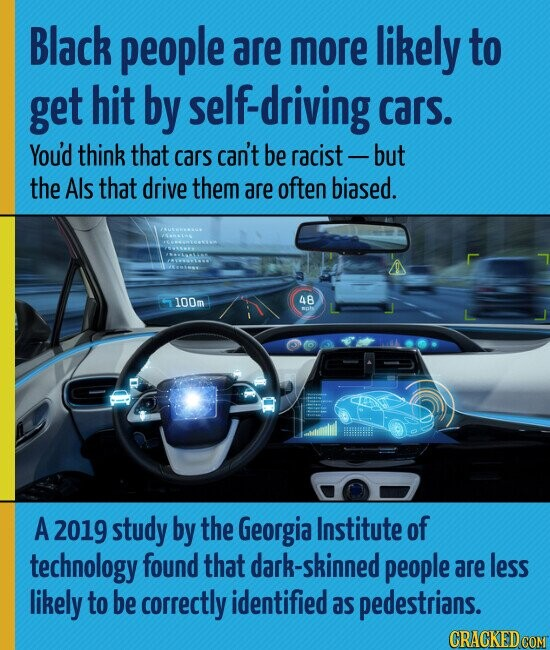Black people are more likely to get hit by self-driving cars. You'd think that cars can't be racist- but the Als that drive them are often biased. A 2019 study by the Georgia Institute of technology found that dark-skinned people are less likely to be correctly identified