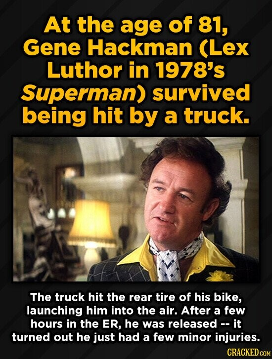 At the age of 81, Gene Hackman (Lex Luthor in 1978's Superman) survived being hit by a truck. The truck hit the rear tire of his bike, launching him i