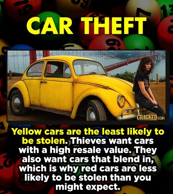 CAR THEFT CRACKEDCO Yellow cars are the least likely to be stolen. Thieves want cars with a high resale value. They also want cars that blend in, which is why red cars are less likely to be stolen than you might expect.
