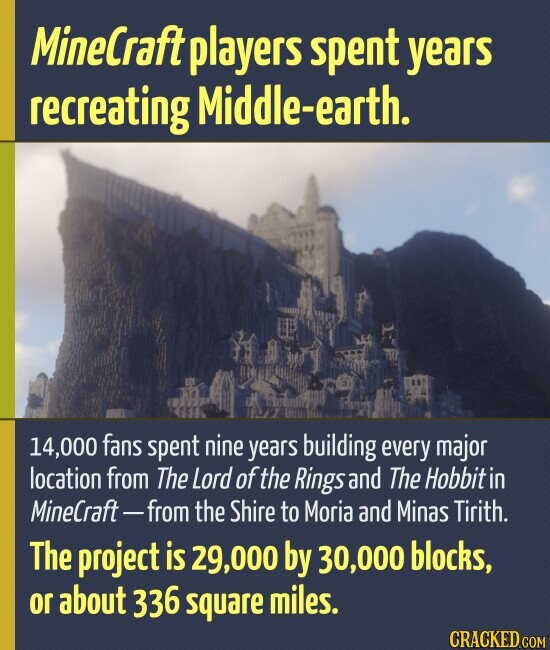 MineCraft players spent years recreating Middle-earth. 14,000 fans spent nine years building every major location from The Lord ofthe Rings and The Hobbitin Minelraft-from the Shire to Moria and Minas Tirith. The project is 000 by 30,000 blocks, or about 336 square miles. CRACKED COM