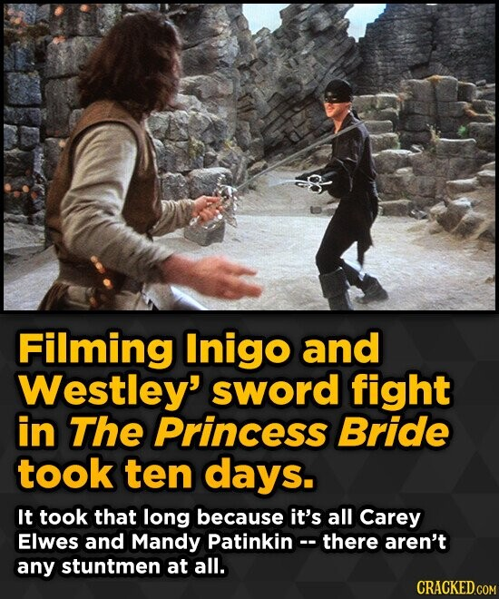 Filming Inigo and Westley' sword fight in The Princess Bride took ten days. It took that long because it's all Carey Elwes and Mandy Patinkinc. there