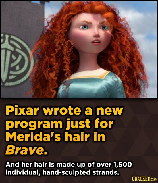 Pixar wrote a new program just for Merida's hair in Brave. And her hair is made up of over 1,500 individual, hand-sculpted strands.