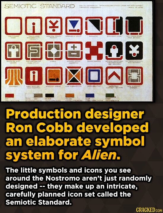 SEMIOTIC STANDARD OCL FEE fi MONON Production designer Ron Cobb developed an elaborate symbol system for Alien. The little symbols and icons you see a