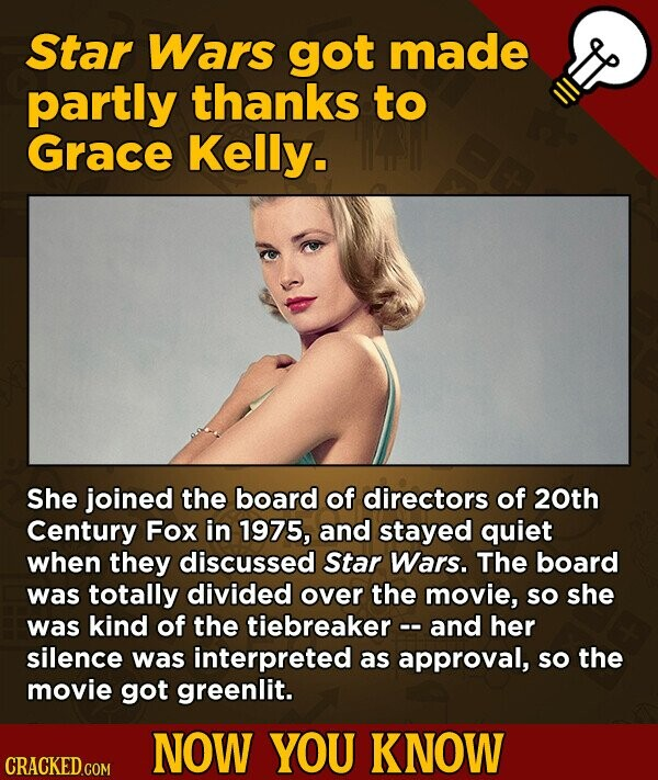 Star Wars got made partly thanks to Grace Kelly. She joined the board of directors of 20th Century Fox in 1975, and stAYED quiet when they discussed S