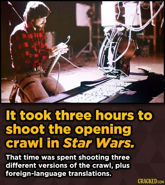 It took three hours to shoot the opening crawl in Star Wars. That time was spent shooting three different versions of the crawl, plus foreign-language