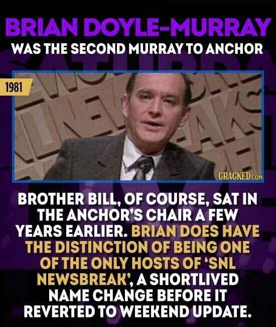 BRIAN OYLE-MURRAY WAS THE SECOND MURRAY TO ANCHOR 1981 BROTHER BILL, OF COURSE, SAT IN THE ANCHOR'S CHAIR A FEW YEARS EARLIER. BRIAN DOES HAVE THE DISTINCTION OF BEING ONE OF THE ONLY HOSTS OF 'SNL NEWSBREAK', A SHORTLIVED NAME CHANGE BEFORE IT REVERTED TO WEEKEND UPDATE.