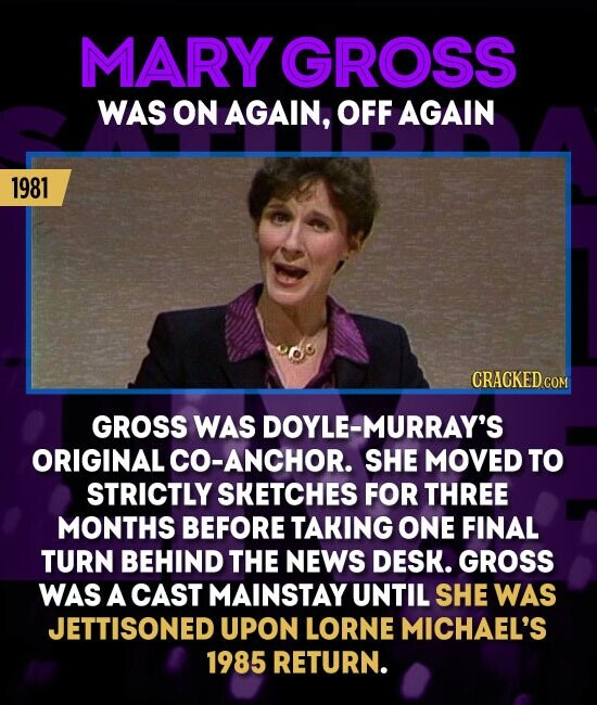MARY GROSS WAS ON AGAIN, OFF AGAIN 1981 CRACKED GROSS WAS DOYLE-MURRAY'S ORIGINAL CO-ANCHOR. SHE MOVED TO STRICTLY SKETCHES FOR THREE MONTHS BEFORE TAKING ONE FINAL TURN BEHIND THE NEWS DESK. GROSS WAS A CAST MAINSTAY UNTIL SHE WAS JETTISONED UPON LORNE MICHAEL'S 1985 RETURN.