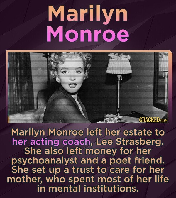 Marilyn Monroe CRACKED COM Marilyn Monroe left her estate to her acting coach, Lee Strasberg. She also left money for her psychoanalyst and a poet friend. She set up a trust to care for her mother, who spENT most of her life in mental institutions.
