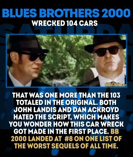 BLUES BROTHERS 2000 WRECKED 104 CARS THAT WAS ONE MORE THAN THE 103 TOTALED IN THE ORIGINAL. BOTH JOHN LANDIS AND DAN ACKROYD HATED THE SCRIPT, WHICH MAKES YOU WONDER HOW THIS CAR WRECK GOT MADE IN THE FIRST PLACE. BB 2000 LANDED AT #8 ON ONE LIST OF