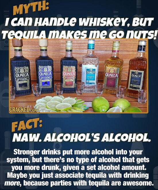 MYTH: I CAn HANDLE WHISKEY, BUT TEQUILAmakes me GO NUTS! U0 tuunu IUNU OLMECA OLMECA OLMECA OLMECA OLMECA O1MECA FUSION FUSTON TY&TA FUSION nCL ellpli BUPLO RHPLENS  J FACT: NAW. ALCOHOL'S ALCOHOL. Stronger drinks put more alcohol into your system, but there's no type of alcohol that gets you