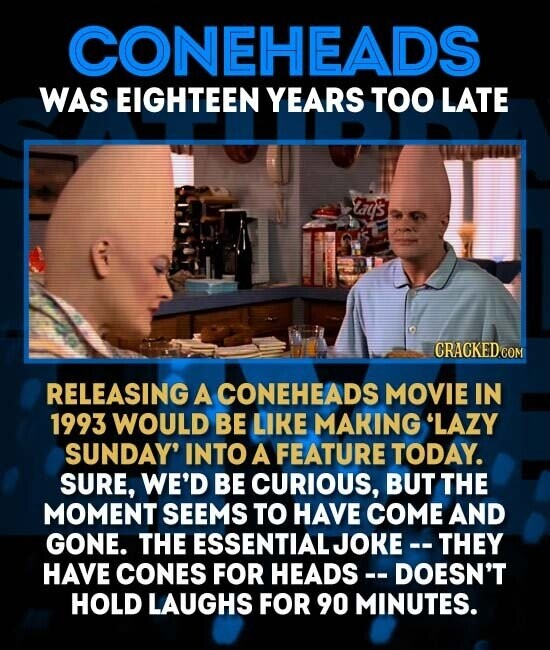 CONEHEADS WAS EIGHTEEN YEARS TOO LATE al's RELEASING A CONEHEADS MOVIE IN 1993 WOULD BE LIKE MAKING 'LAZY SUNDAY' INTO A FEATURE TODAY. SURE, WE'D BE CURIOUS, BUT THE MOMENT SEEMS TO HAVE COME AND GONE. THE ESSENTIALJOKE- THEY HAVE CONES FOR HEADS- -DOESN'T HOLD LAUGHS FOR 90 MINUTES.