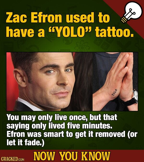 Zac Efron used to have a YOLO tattoo. YOLO You may only live once, but that saying only lived five minutes. Efron was smart to get it removed (or let it fade.) NOW YOU KNOW CRACKED COM
