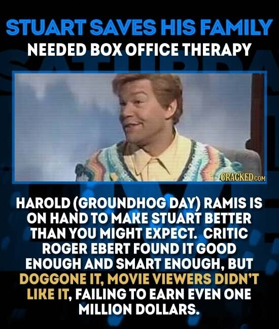 STUART SAVES HIS FAMILY NEEDED BOX OFFICE THERAPY CRACKEDC HAROLD (GROUNDHOG DAY) RAMIS IS ON HAND TO MAKE STUART BETTER THAN YOU MIGHT EXPECT. CRITIC ROGER EBERT FOUND IT GOOD ENOUGH AND SMART ENOUGH, BUT DOGGONE IT, MOVIE VIEWERS DIDN'T LIKE IT, FAILING TO EARN EVEN ONE MILLION DOLLARS.