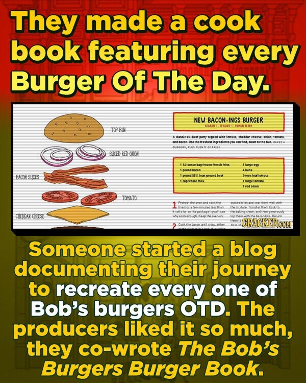 They made a cook book featuring every Burger Of The Day. NEW BACON-INGS BURGER TOP BIN A dssic ot -beef saety tos0ed wies teetece. chetdxr cheese: BM n 46606 a SUCED RED OO DUMCE >rave rench fries 1meco 0U4 bus RICON SUCES DOUNA 1 em TOMATO 1 Prestthe oen