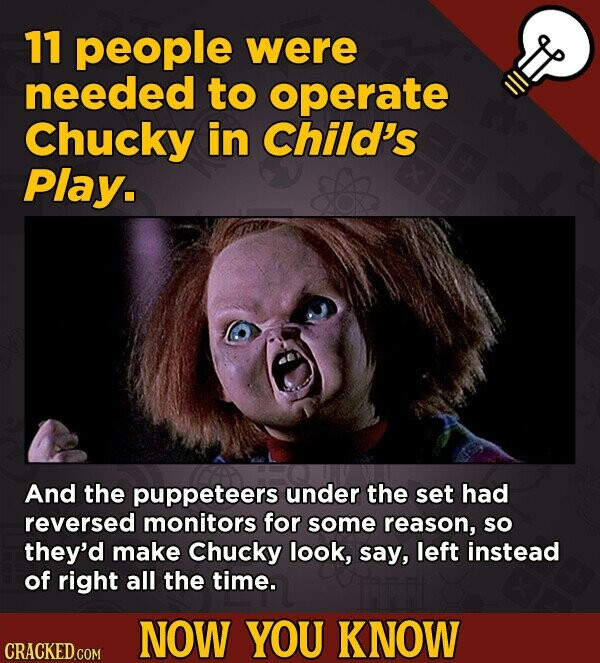 11 people were needed to operate Chucky in Child's Play. And the puppeteers under the set had reversed monitors for some reason, so they'd make Chucky