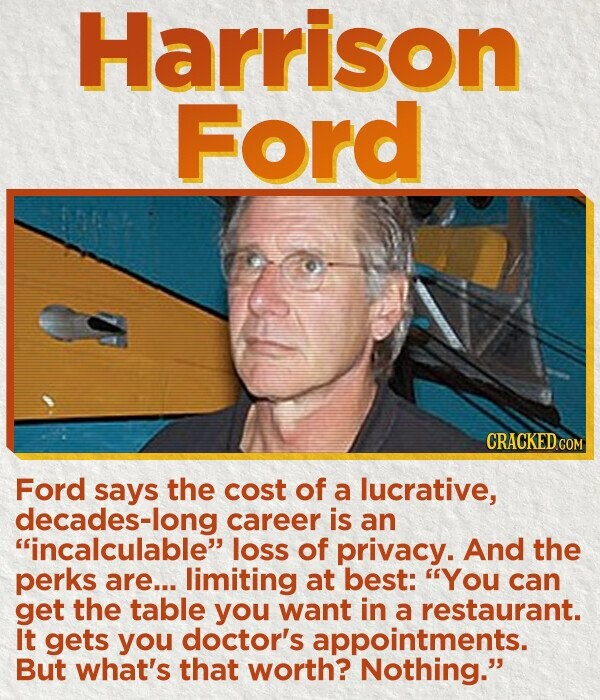 Harrison Ford CRACKED COM Ford says the cost of a lucrative, decades-long career is an incalculable loss of privacy. And the perks are... limiting at best: You can get the table you want in a restaurant. It gets you doctor's appointments. But what's that worth? Nothing.