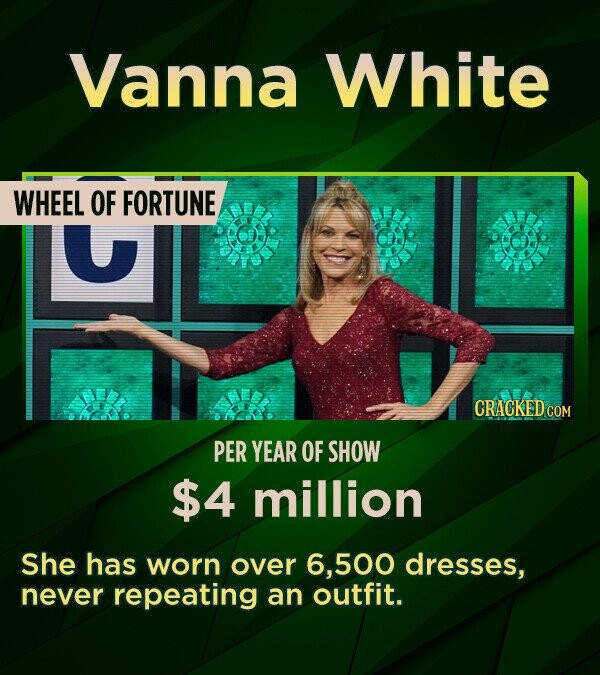 Vanna White WHEEL OF FORTUNE CRACKED CO PER YEAR OF SHOW $4 million She has worn over 500 dresses, never repeating an outfit.