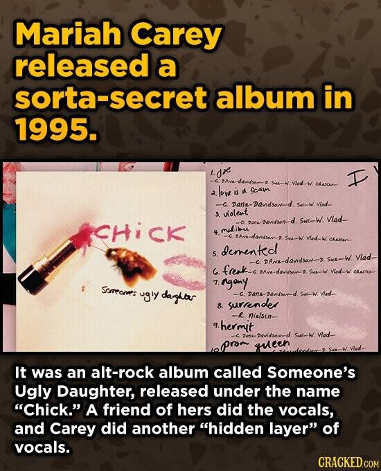 Mariah Carey released a sorta-secret album in 1995. lde I DANA- davidsav-, S-w Vied_h Chescan- love is Scamn d -pavidson- d. vlad- 3. volent CHICK d. Su-W. Vlad- ane maliu 4. Se-W. Vled-w chescen- dementedd s. Vlad- DAvE-davidsonp 6. frenk_c PAwe-davidsev-p. Su-W ChT- 1.ngany Someoes ugly daglbr Suo-w. Vled_