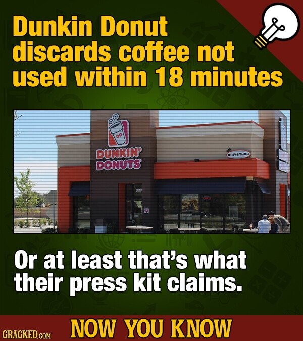 Dunkin Donut discards coffee not used within 18 minutes DUNKINP DRIVE THRU DONUTS Or at least that's what their press kit claims. NOW YOU KNOW CRACKED COM