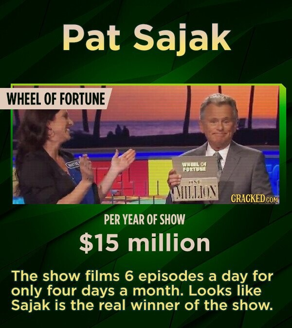 Pat Sajak WHEEL OF FORTUNE A BR5 ENT WILLION CRACKEDcO COM PER YEAR OF SHOW $15 million The show films 6 episodes a day for only four days a month. Looks like Sajak is the real winner of the show.
