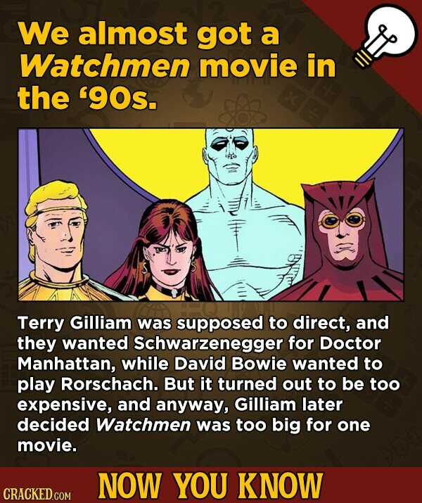 We almost got a Watchmen movie in the 90s. Terry Gilliam was supposed to direct, and they wanted Schwarzenegger for Doctor Manhattan, while David Bowie wanted to play Rorschach. But it turned out to be too expensive, and anyway, Gilliam later decided Watchmen was too big for one movie. NOW
